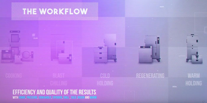 The main point in the development of Moduline products is the 360-degree view of the workflow.