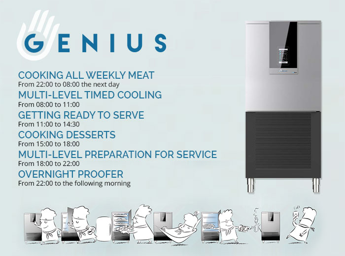 Polaris Genius Multifunctional Cooking Equipment